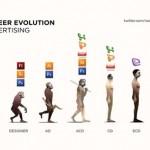 careerevolution