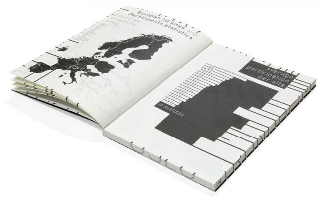 Katalog EUROPAN 10 von Ariane Spanier | © Ariane Spanier