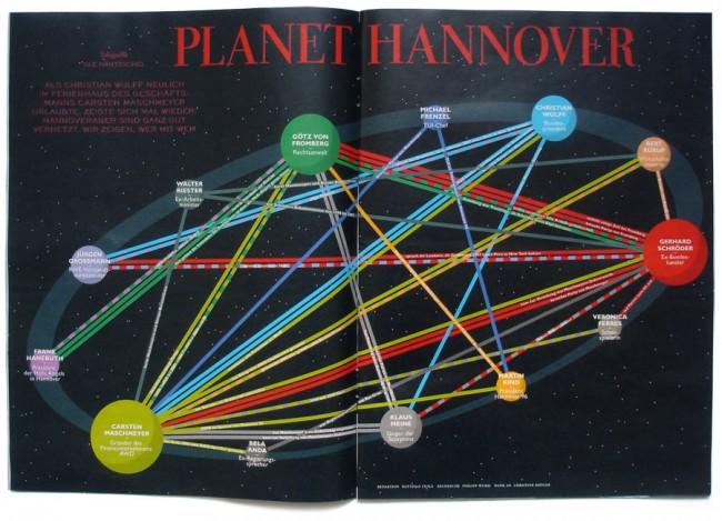 ZEIT Magazin. Planet Hannover. Als Christian Wulff neulich im Ferienhaus des Geschäftsmanns Carsten Maschmeyer urlaubte, zeigte sich mal wieder: Hannoveraner sind ganz gut vernetzt. Die Grafik zeigt, wer mit wem