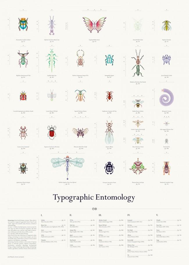 »Typographic Entomology« von studio FM milano | © studio FM Milano