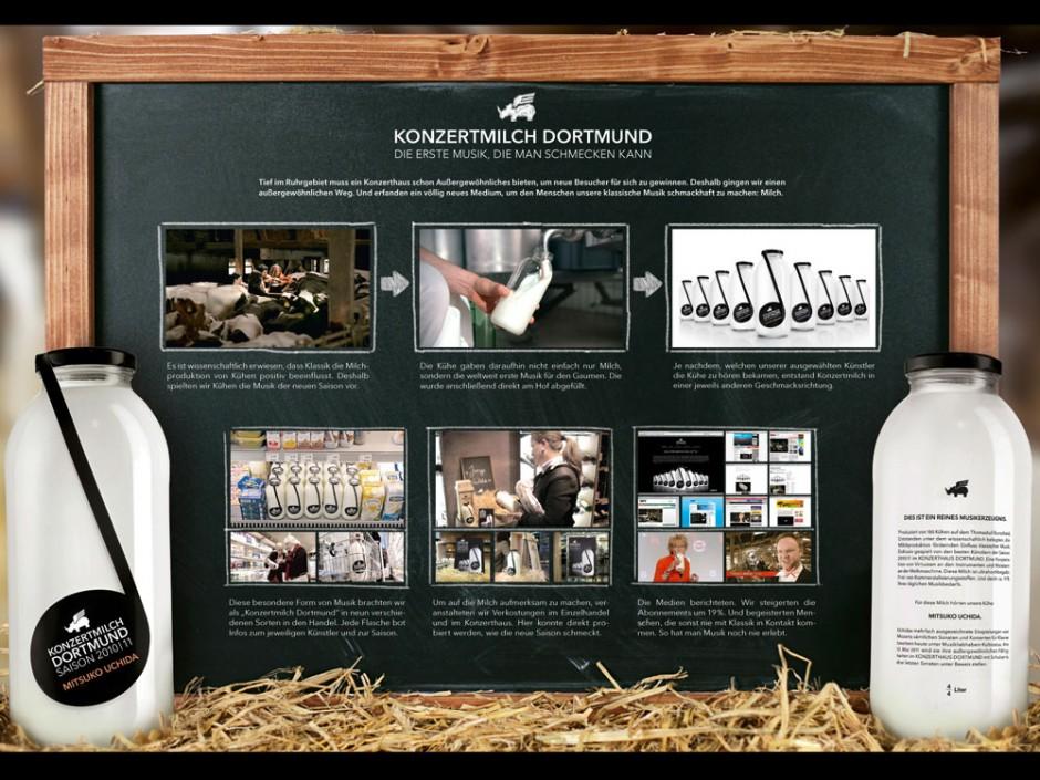 Die Konzertmilch von Jung von Matt für das Konzerthaus Dortmund landete auf dem 7. Platz der besten Projekte