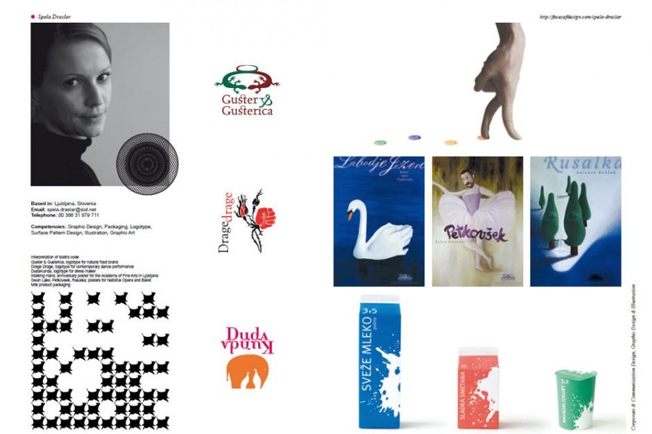 Face of Design 2011: Spela Draslar aus Ljubiljana, Slowenien