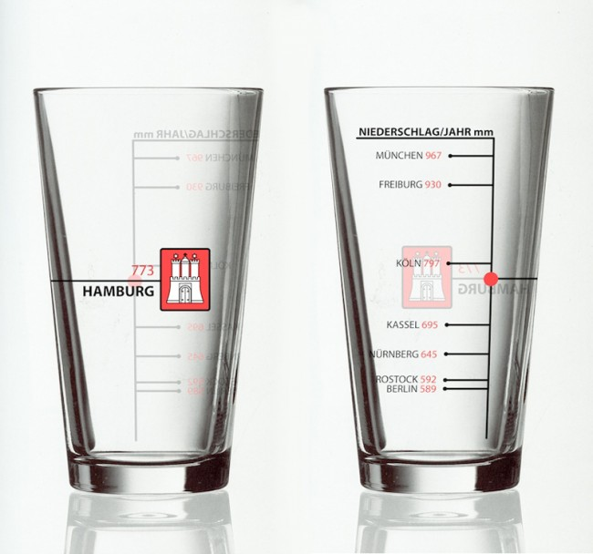 Agenturportr t bfgf page online for Produktdesign hamburg
