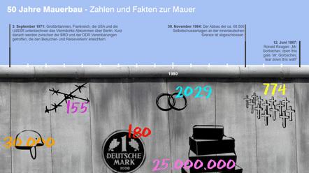 Bild ZDF Berliner Mauer