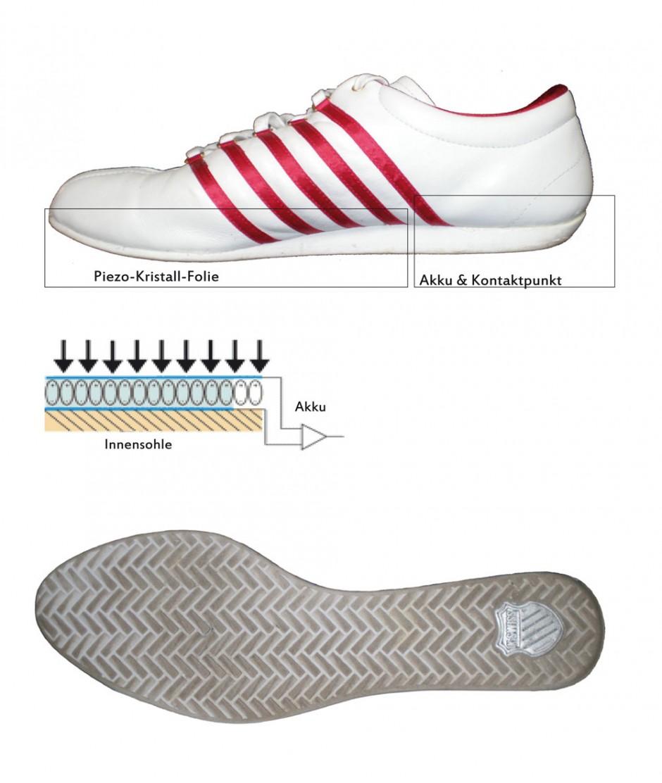 EcoRunner ist ein Schuh, der beim Laufen entstehende Energie speichert. Die Energie kann später für die Fahrt mit dem dazugehörigen Scooter genutzt werden. Das Konzept entwickelte Mareike Büning von der Hochschule Ostwestfalen-Lippe. Betreuende Professoren waren Martin Ludwig und Andreas  k. Vetter.