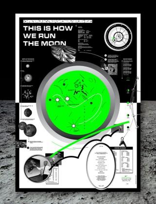 Nike Lunar Plakat
