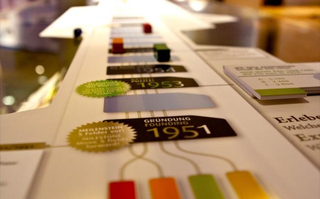 Spielgrafik: die Felder repräsentieren Meilensteine der VTG-Firmenhistorie.