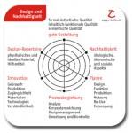 content_size_zappo_SpickdeckelDesign