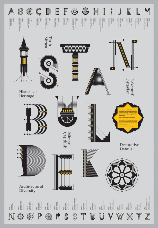 Plakat »Istanbul Deko« | Gerey Gencer