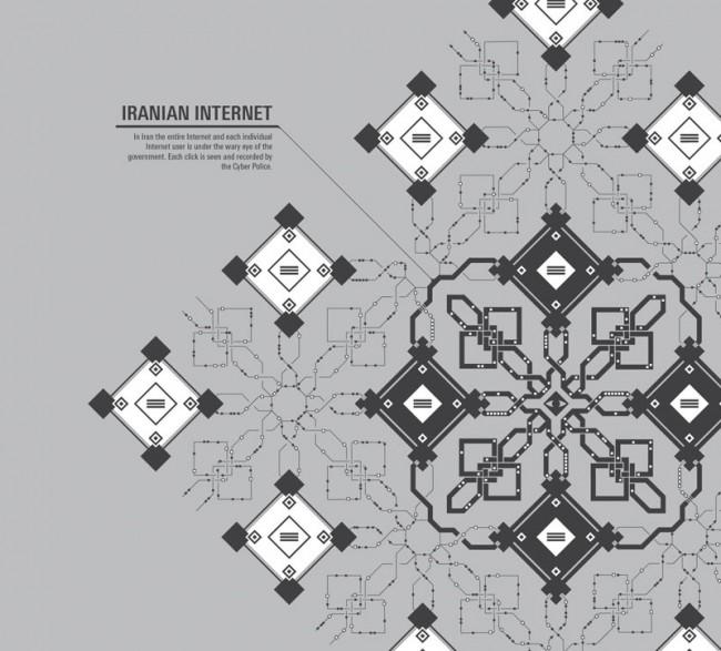 Halal Internet Visual CloseUp