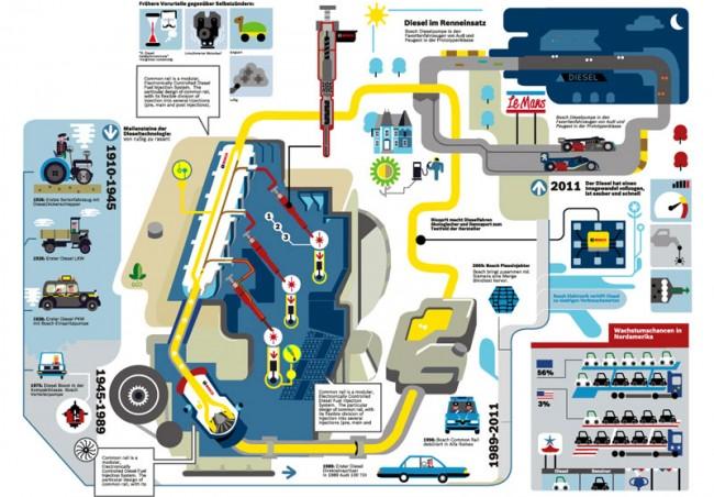 Infografik für den Designer Matthias Last