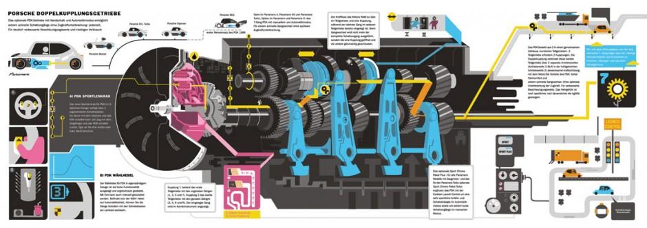 Infografik | Porsche-Buch für Designer Matthias Last