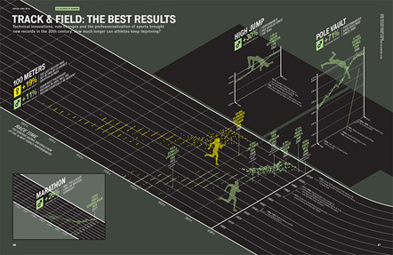 Bild onlab infografik