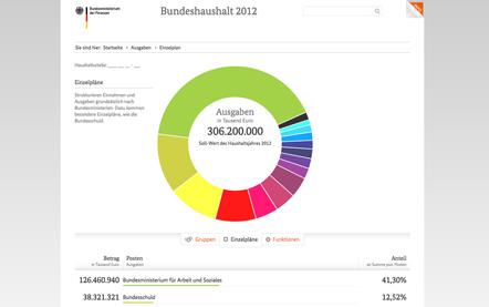 Bild Bundeshaushalt-info