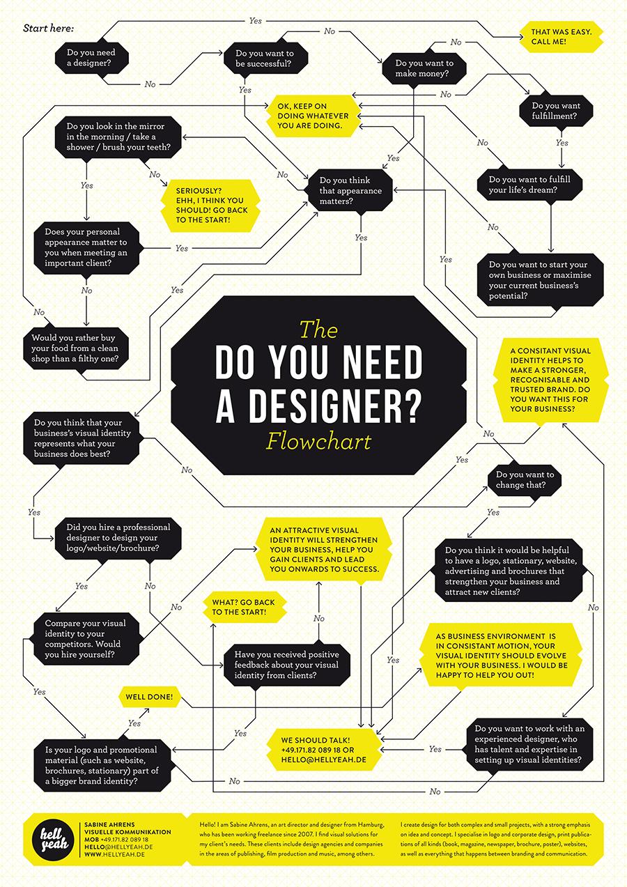 hellyeah_designer_flowchart_vec_AnsichtRZ1