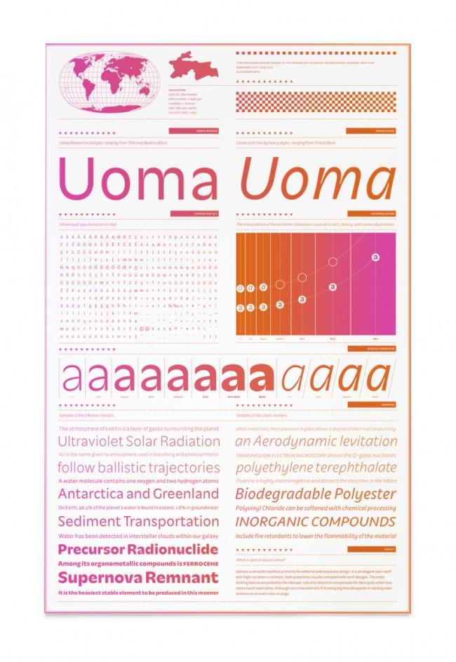 Schriftart Uoma. Masterarbeit an der Königlichen Akademie der Bildenden Künste in Den Haag: http://typemedia2012.com/#uoma