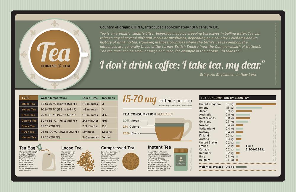 Tea_IG