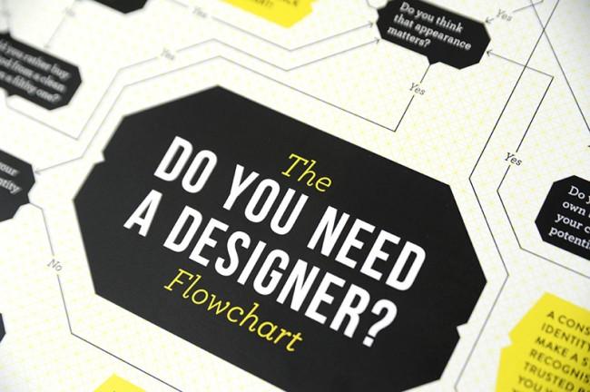 »Do you need a designer?« Flowchart