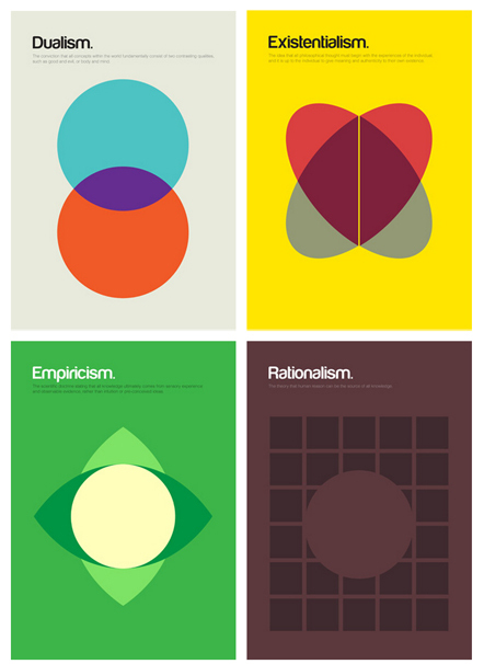 Bild Philographics