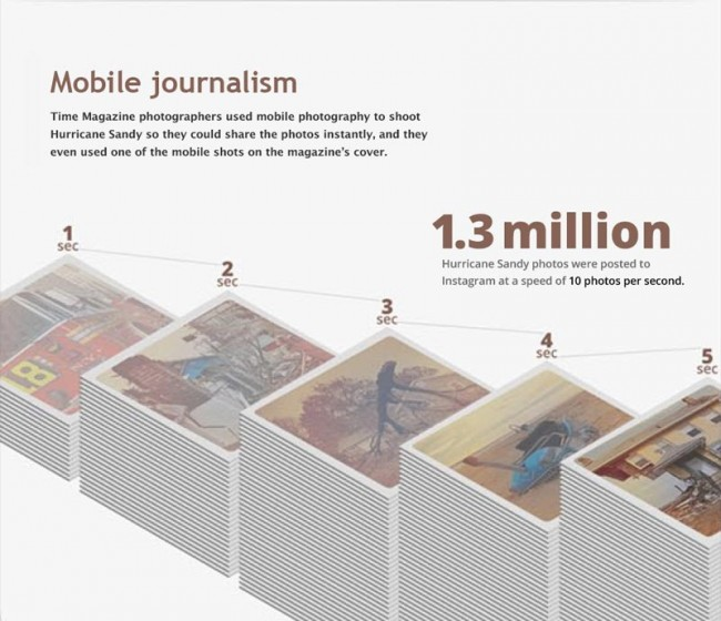 Pocketography: the democratization of photography