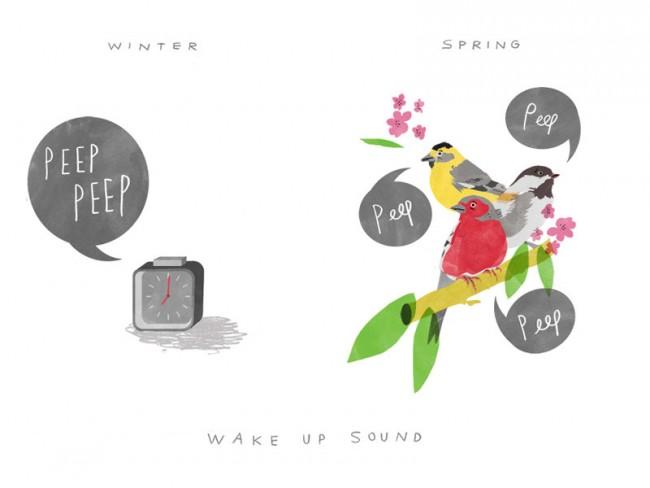 Spring Spotting
