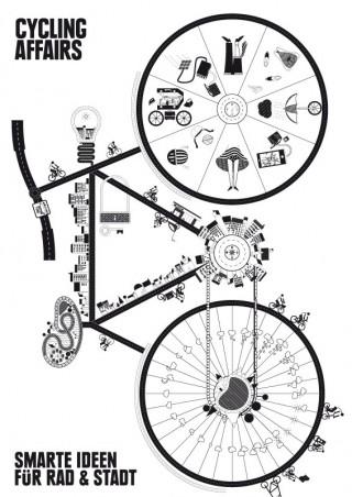 Cycling Affairs Postkarten