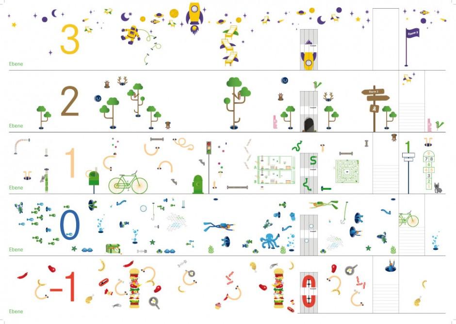 Orientierungssystem & Illustration für SALK (Gemeinnützige Salzburger Landeskliniken Betriebsgesellschaft mbH)