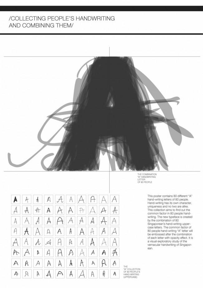 Michelle Nguyen hat sich während eines Studienaufenthalts in Singapur mit der dortigen Laientypografie im öffentlichen Raum beschäftigt und daraus ihr Projekt »Vernacular Type« entwickelt. Einige der vorgefundenen Handschriften hat sie zu gebrauchsfähigen Fonts digitalisiert