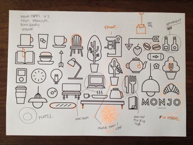 Monjo Icon Sketches von Rice Creative
