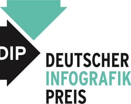 content_size_SZ_130606_infografikpreis