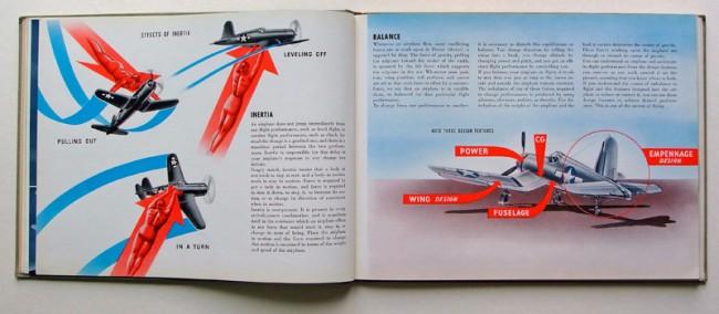 Flight Thru Instruments