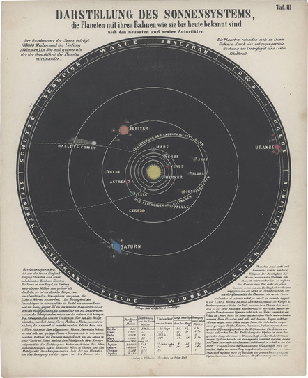 content_size_SZ_130712_Infografik_Mewo_Kunsthalle_1851_05_Bild_03a