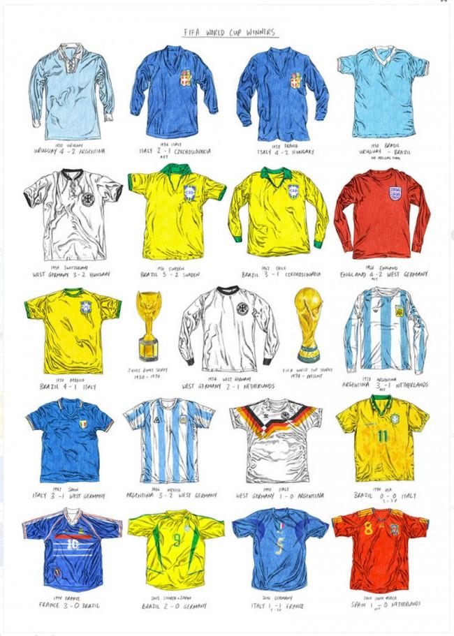 »World Cup Winners« von David Sparshott, Print aus dem Shop von Handsome Frank