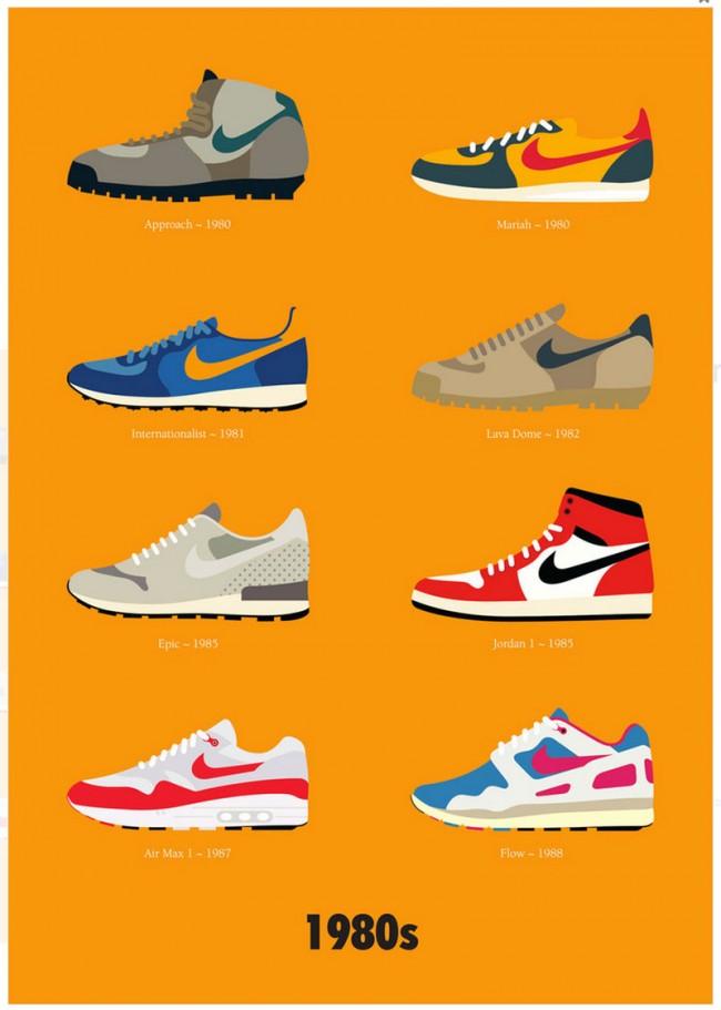 »Nike 1980s« von Stephen Cheetham, Print aus dem Shop von Handsome Frank