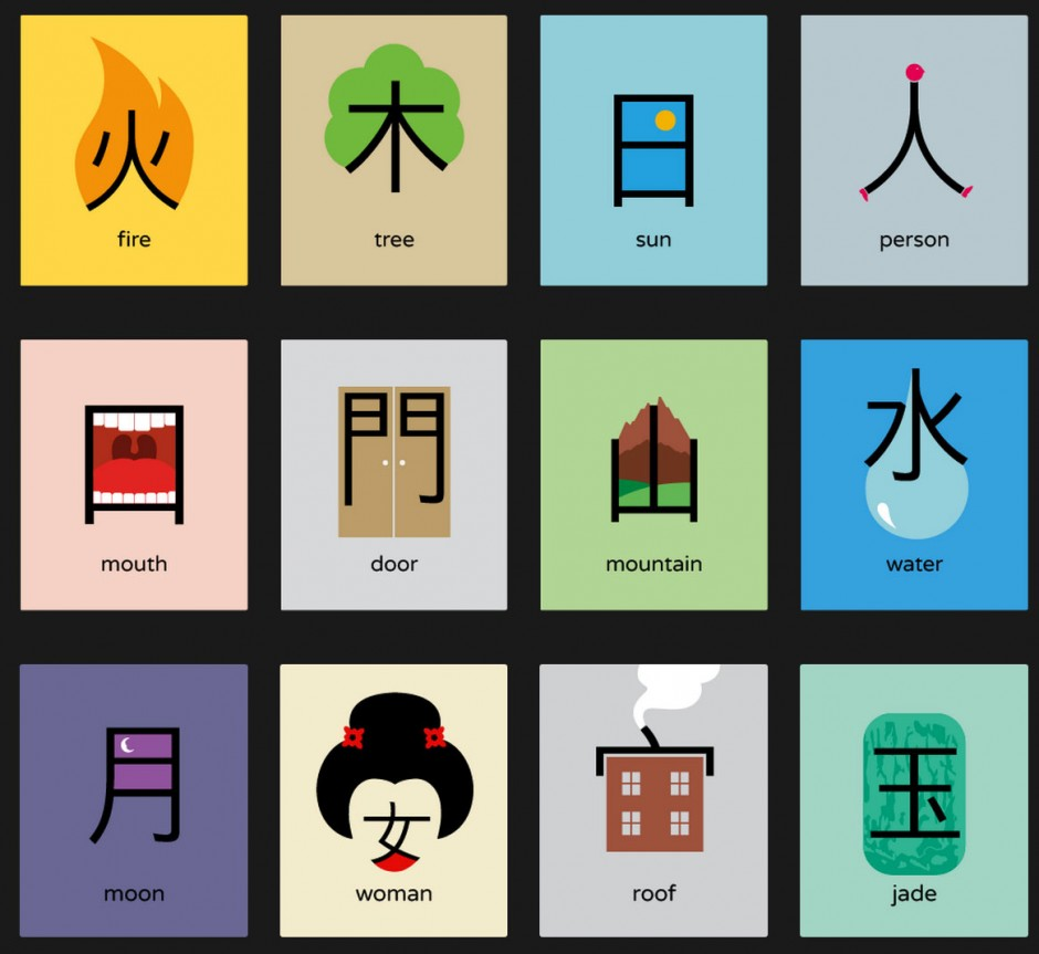chinesisch lernen mit noma bar page online. Black Bedroom Furniture Sets. Home Design Ideas