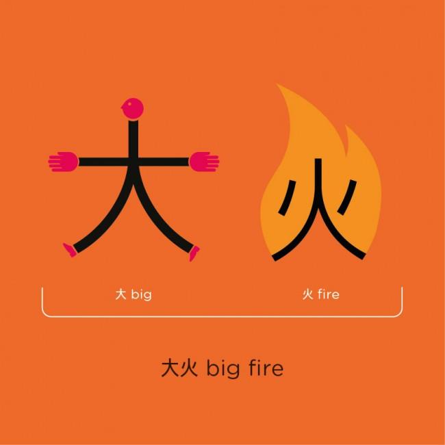 Großes Feuer