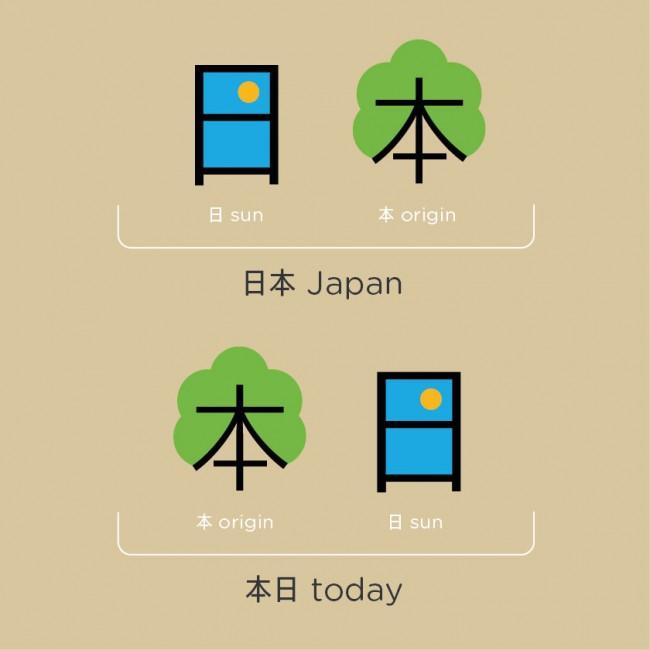 Japan heute