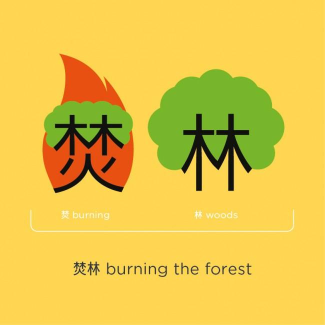 Wald verbrennen