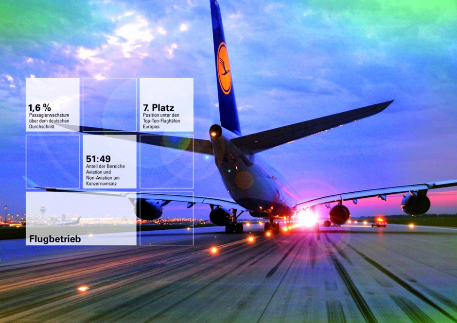Kirchhoff für Flughafen München