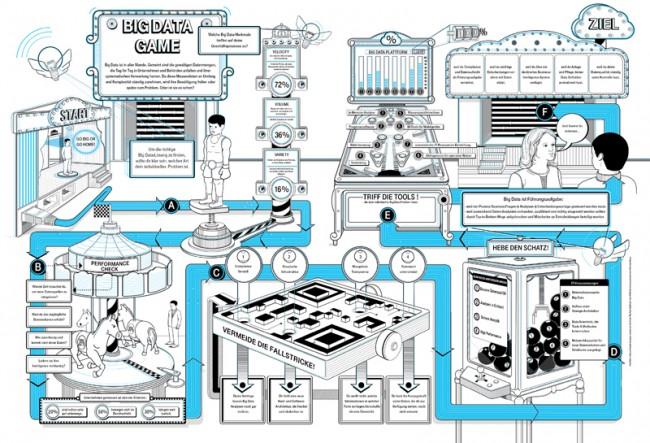 Big Data Game, Editorial-, Online-Infografik / Spiel