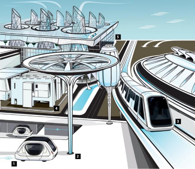 7 Milliarden in Bewegung, Zukunftskonzepte / Massentransportsysteme, Editorial – Infografik, Masdar-Stadt