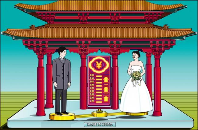Wirtschaftswachstum in China und der Faktor Männerüberschuss, Editorial, Wirtschaftswissenschaften