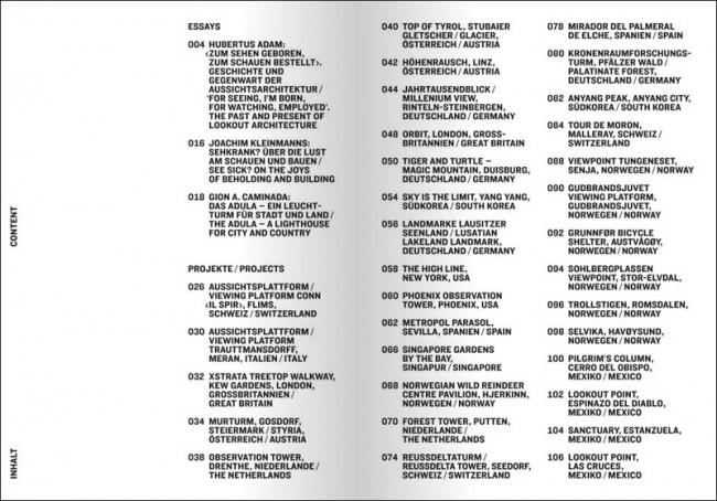 Inhaltsverzeichnis des Katalogs