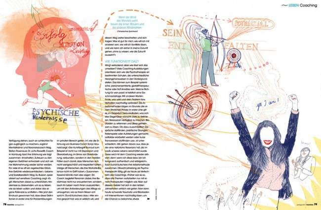 Magazine 2, Maxima