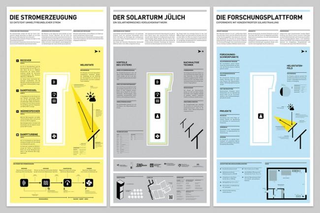 TRIPTYCHON – Der Solarturm Jülich | Konzeption und Gestaltung von Informationsgrafiken zur Darstellung der Funktionsweise des Solarturms Jülich für das Solar-Institut Jülich der FH Aachen