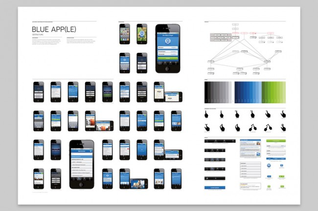 Blue App(le) | (Fiktive) Konzeption und Gestaltung einer Apple iPhone Applikation für den Blauen Engel – dem ältesten und bekanntesten Umweltzeichen der Welt