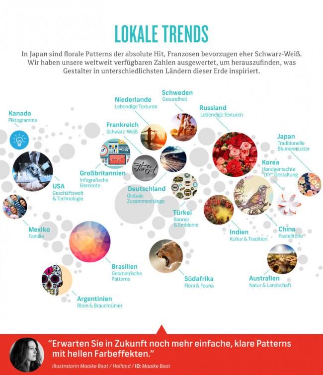 BI_140123_Infografik_BI_140123_Infografik_Shutterstock-Design-Trends-2014_02
