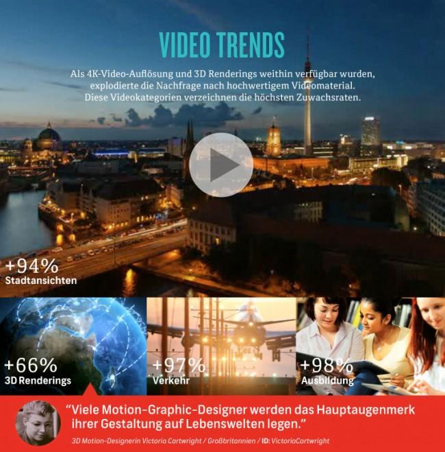 BI_140123_Infografik_BI_140123_Infografik_Shutterstock-Design-Trends-2014_05