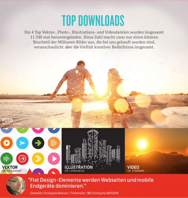 BI_140123_Infografik_Shutterstock-Design-Trends-2014_03