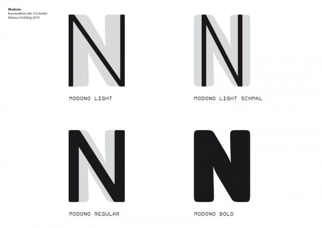 Modono | Konstruktion der vier Schnitte, Release Frühling 2014